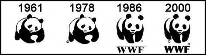 Hal-Hal yang Mungkin Nggak Kamu Ketahui Soal WWF Indonesia