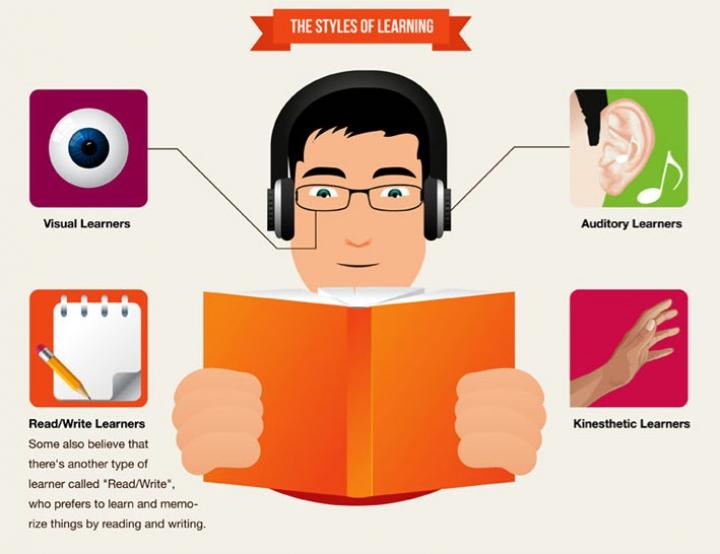 Tipe Pelajar Macam Apakah Kamu? Cari Tahu Di Sini, Supaya Cara Belajar Kamu Nggak Sia-Sia!