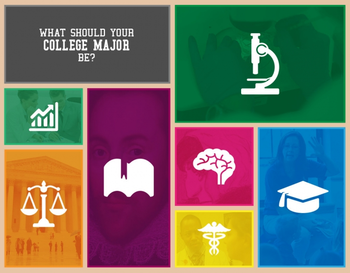 10 Jurusan Kuliah Paling Diincar (Sehingga Paling Kompetitif) di SBMPTN