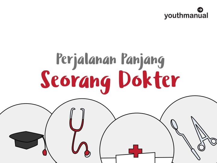 Infografik: Perjalanan Panjang Seorang Dokter