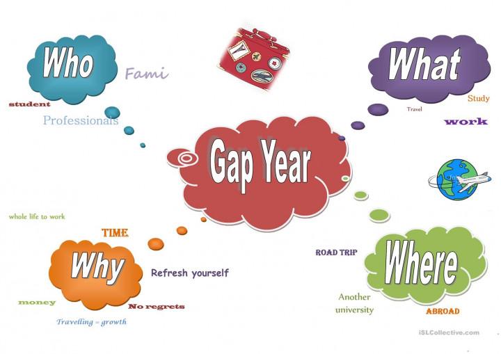 7 Manfaat Gap year yang Harus Kamu Ketahui
