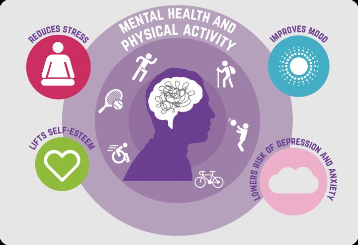 Wajib Tahu, 5 Hal ini menandakan Kamu Memiliki Kesehatan Mental yang Baik!