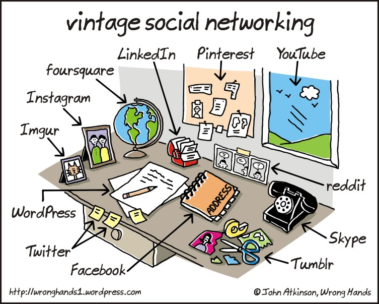 youthmanual - media sosial