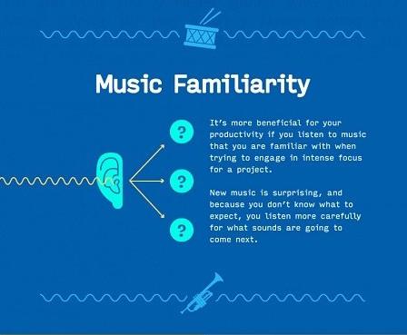 Lebih Poduktif dengan Musik 6 - Youthmanual