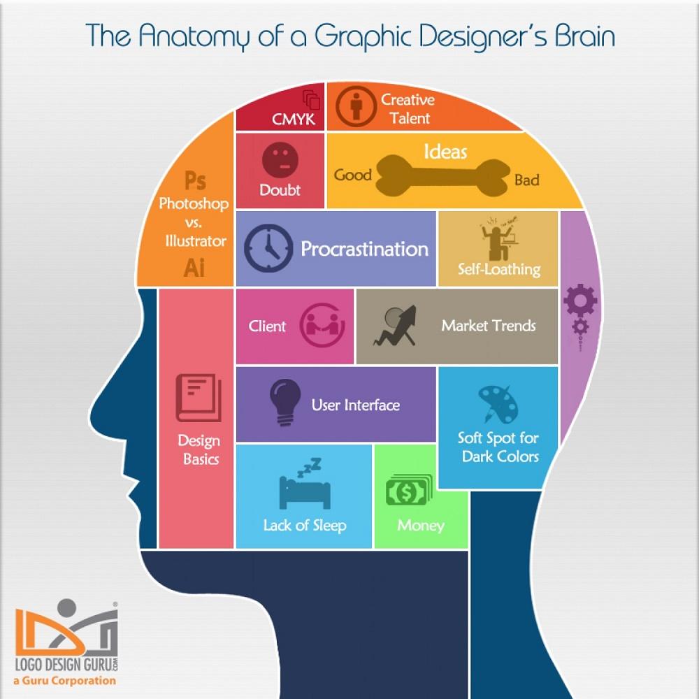 karakter desainer grafis